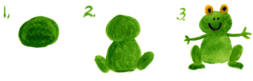 frog_how2paint